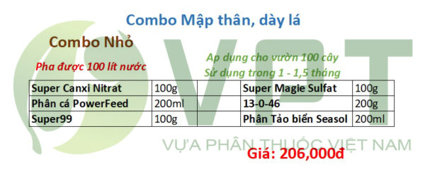 Coombo map than day la